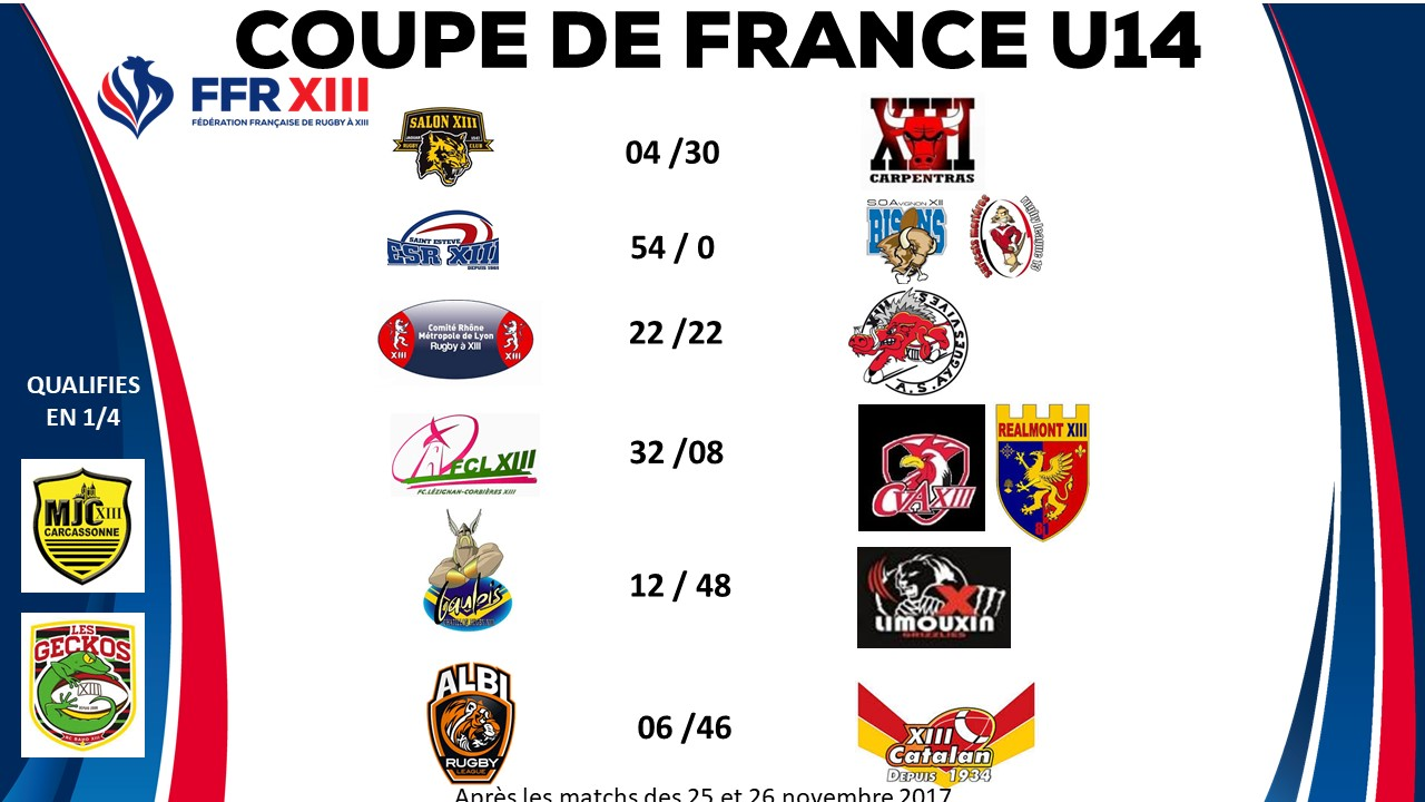 R sultats des matchs u14 et u16 coupe de france f d ration fran aise de rugby xiii - Resultat match coupe de france ...
